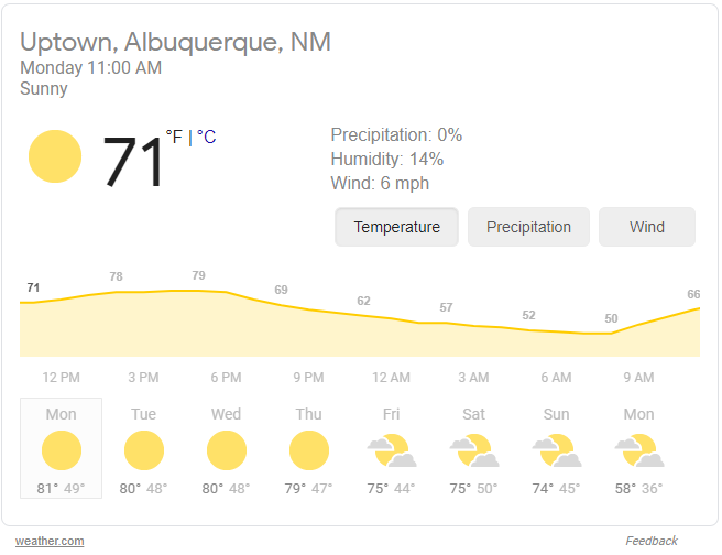 weather forecast for Albuquerque, NM for Oct 19-26 2020